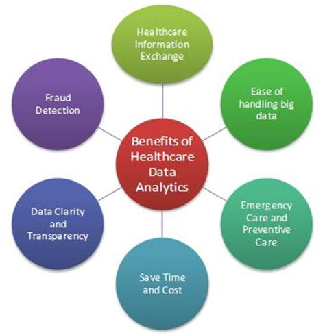 Research papers on big data in healthcare